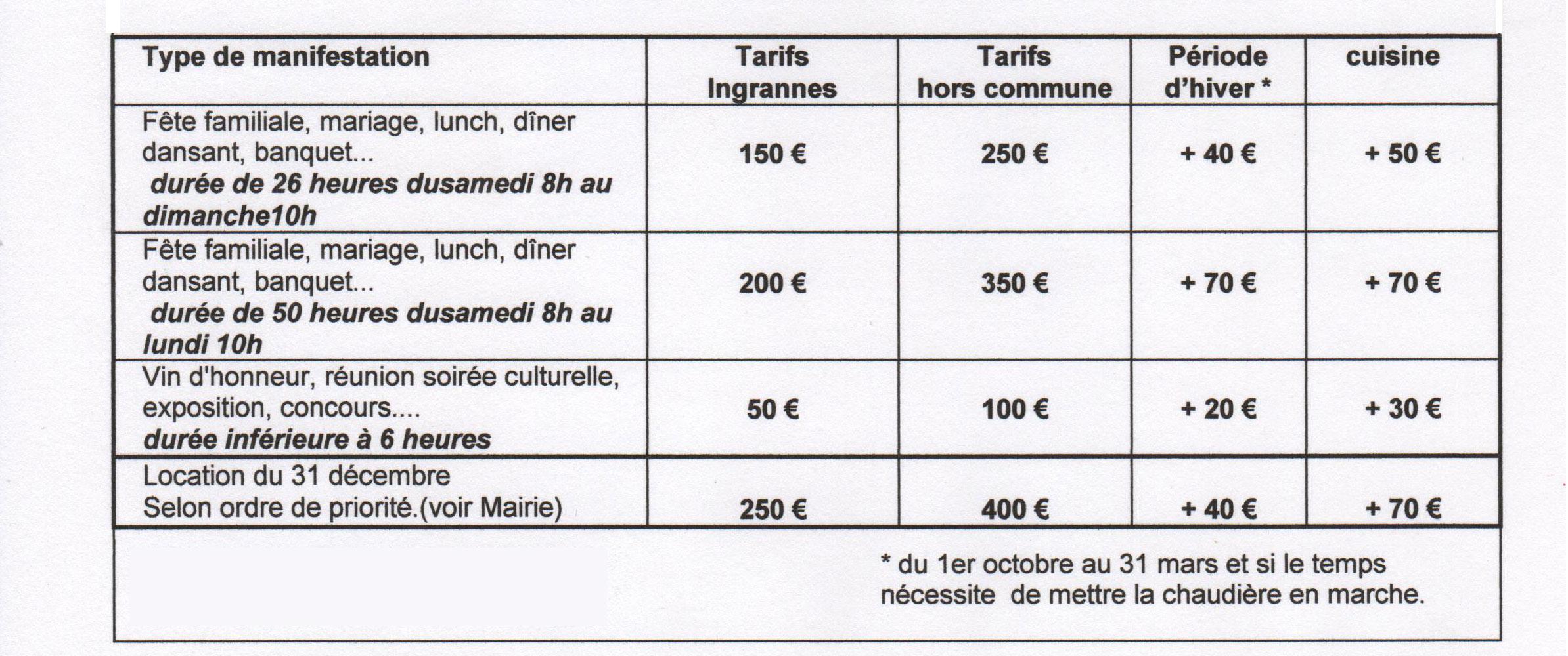 tarif-salle-des-fetes